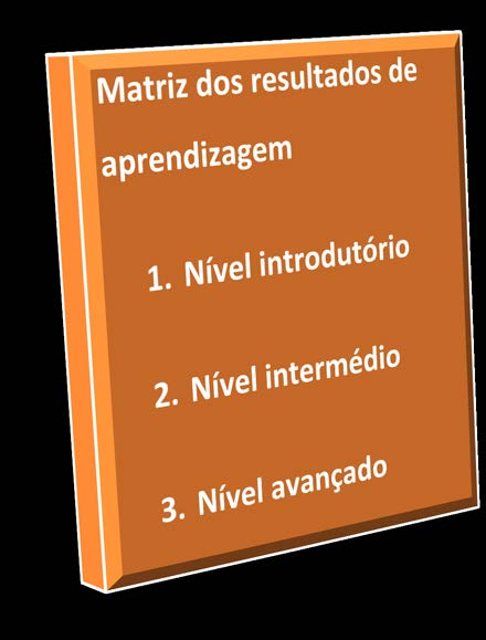 Learning Outcomes Matrix, English Version Matriz dos