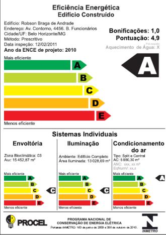 LIGHTING LEVELS AND ENERGY EFFICIENCY Standad change: NBR5413/1982 to NBR ISO CIE 8995/2013 Office