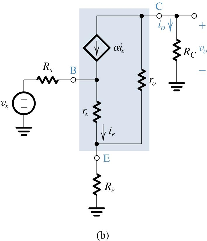 The common-emitter amplifier with a resistance R e in the emitter. (a) Circuit.