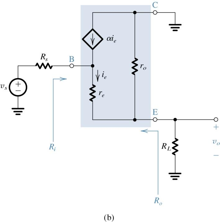 The common-collector or emitter-follower amplifier. (a) Circuit.