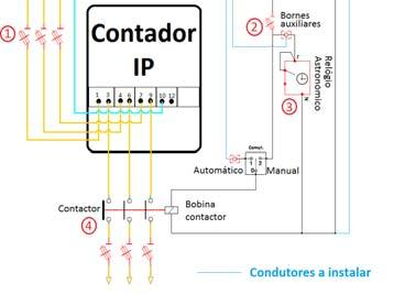 Comando da IP através do Contador Totalizador 13.4.
