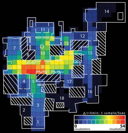 A Figura 2 representa o heat map final representativo do comportamento visual e interativo dos jogadores.