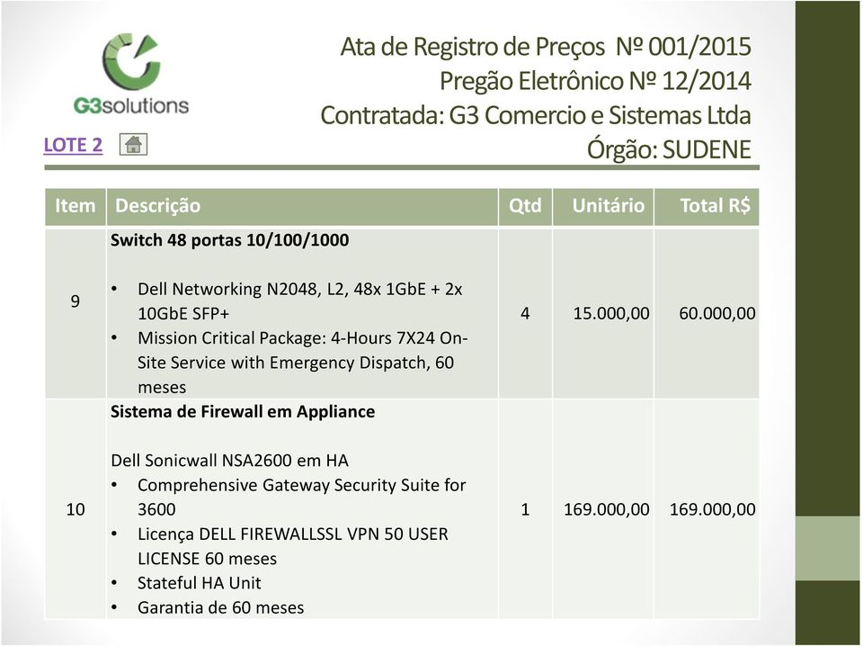 Appliance Dell Sonicwall NSA2600 em HA ComprehensiveGateway Security Suitefor 3600 Licença DELL