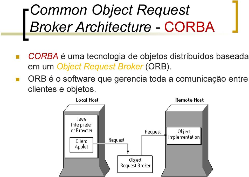 Images of Object Request Broker - JapaneseClass.jp