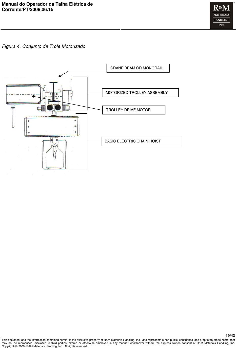 Cm Hoist Wiring Diagram B 28075 Electrical Work Coffing Outstanding Model Best Images For Rh Oursweetbakeshop Info Electric Demag
