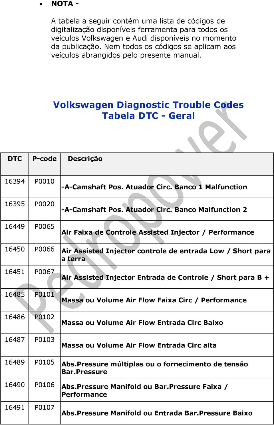 Volkswagen Diagnostic Trouble Codes Tabela DTC - Geral - PDF