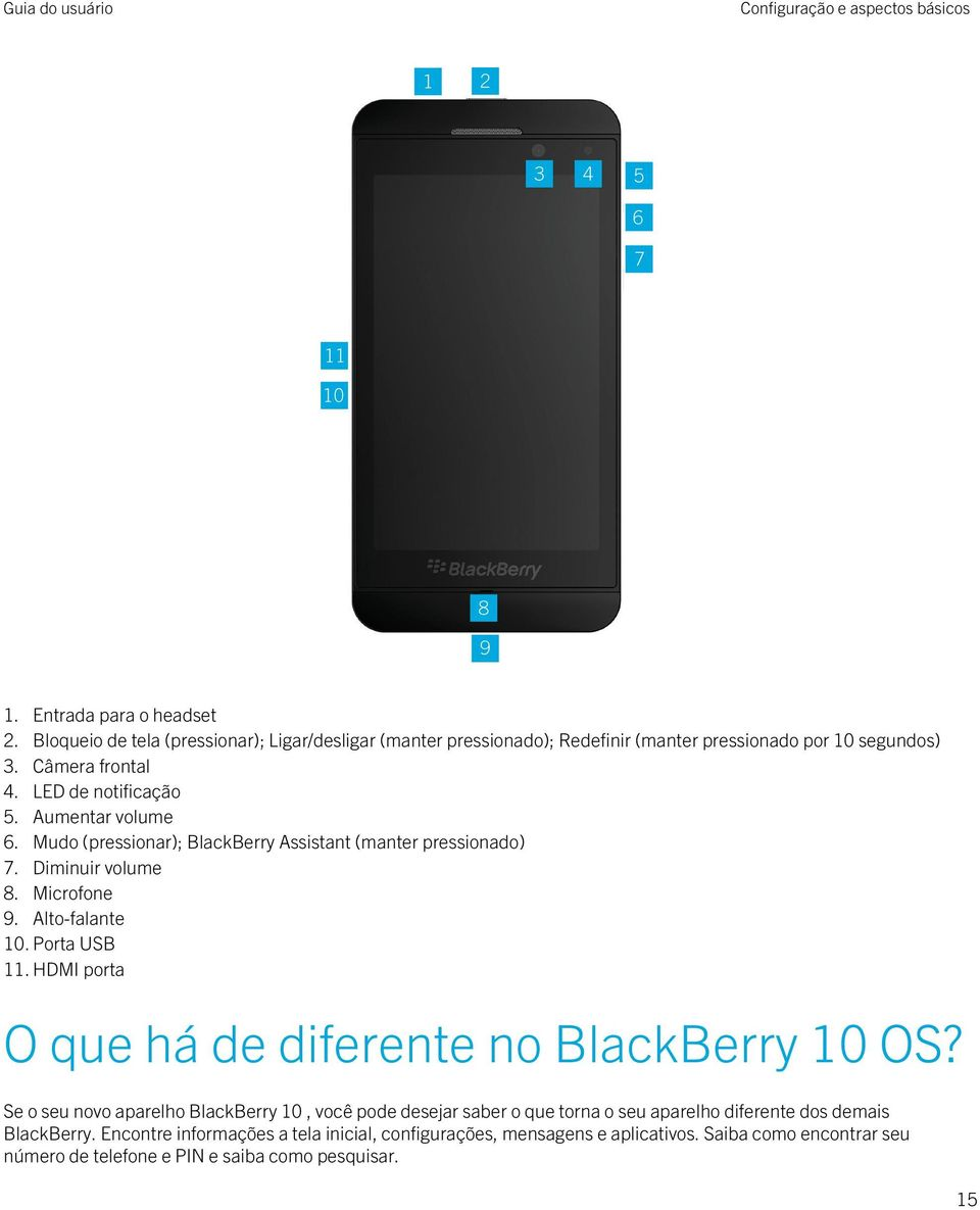 musica su blackberry z10