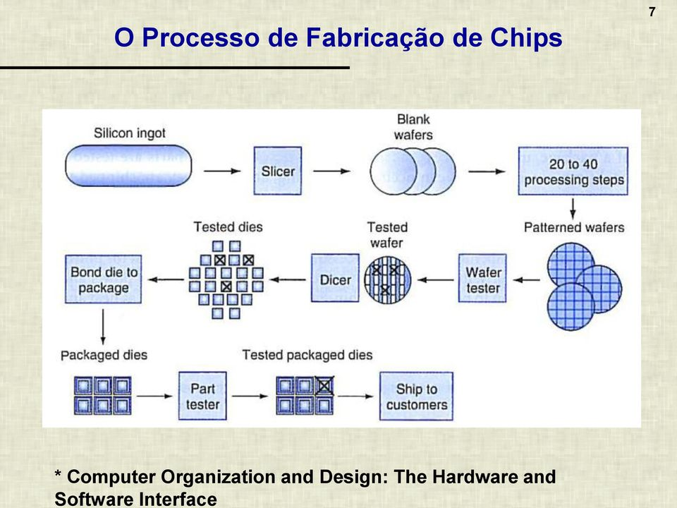 computer organization and design the hardware software interface 5th pdf