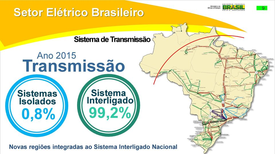 Isolados 0,8% Sistema Interligado 99,2% Fonte: