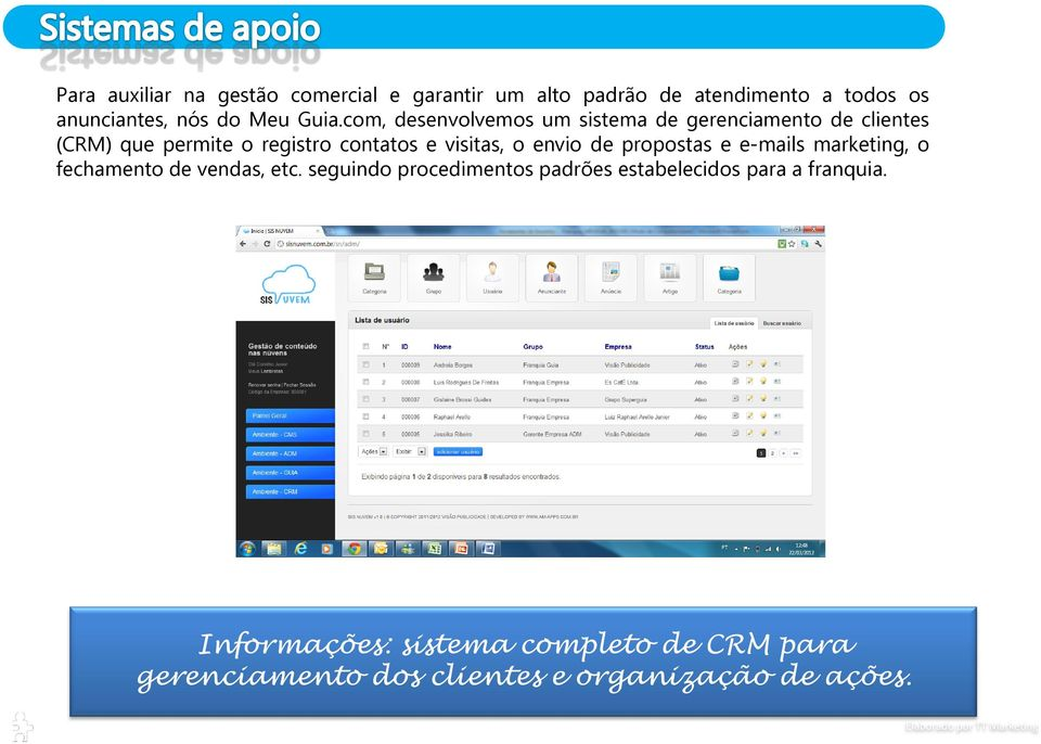 visitas, o envio de propostas e e-mails marketing, o fechamento de vendas, etc.