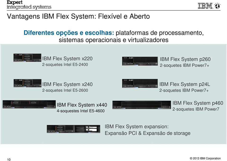 Power7+ IBM Flex System x240 2-soquetes Intel E5-2600 IBM Flex System x440 4-soquestes Intel E5-4600 IBM Flex System