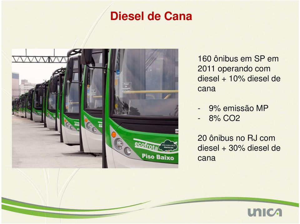 de cana - 9% emissão MP - 8% CO2 20