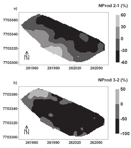 FERTILITY AND ORGANIC MATTER COMPARTMENTS IN SOIL UNDER